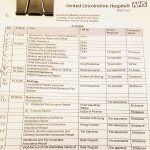 United Lincolnshire Hospital Trust Board Meeting Public Session